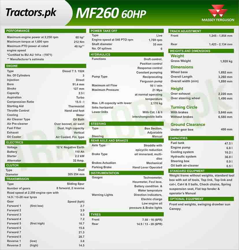 Massey Ferguson MF 240 Tractors Specifications