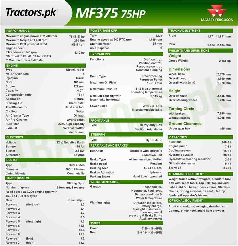 Massey Ferguson MF 375 Tractors Specifications