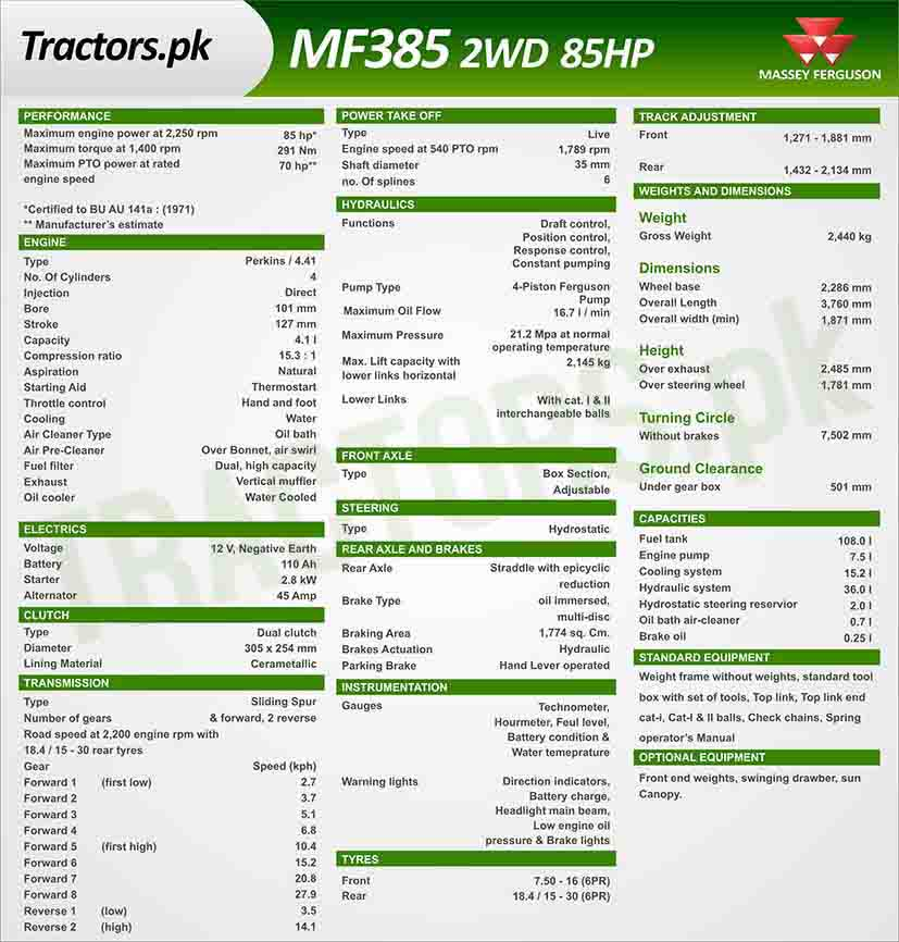 Massey Ferguson MF 385 2WD Tractors Specifications