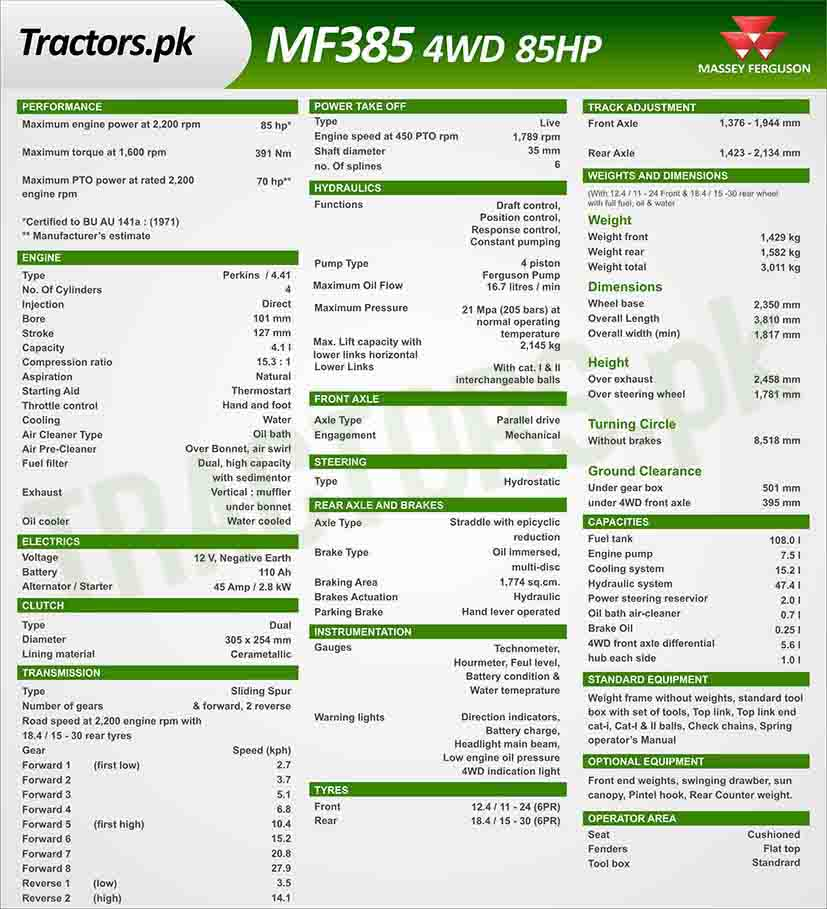Massey Ferguson MF 385 4WD Tractors Specifications