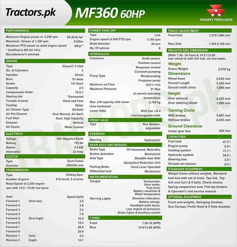 Massey Ferguson MF 360 Tractors Specifications