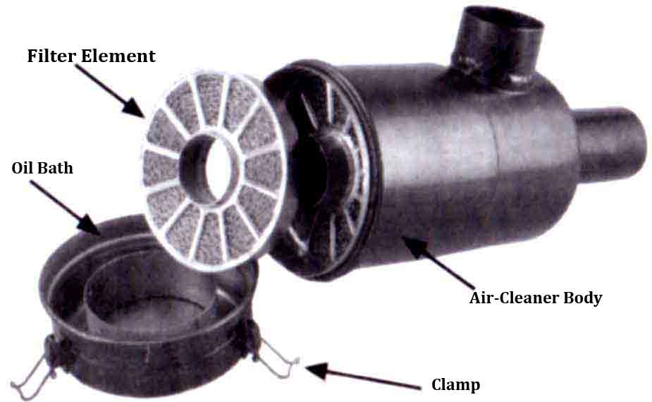 Round Air Cleaners For Tractors : Donaldson air filter housing carburetor gallery