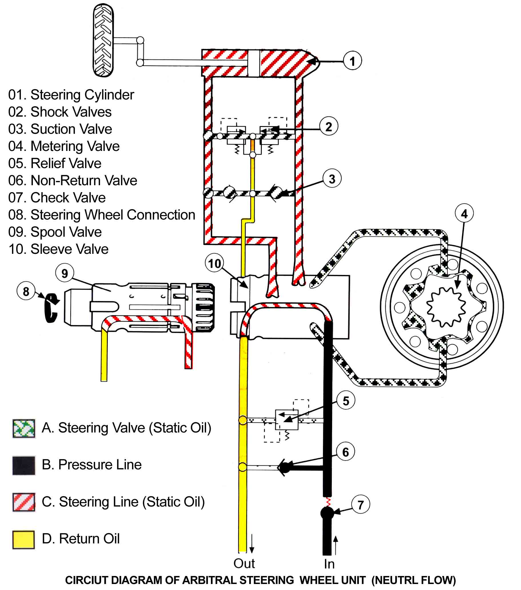 power steering flow diagram  power  free engine image for