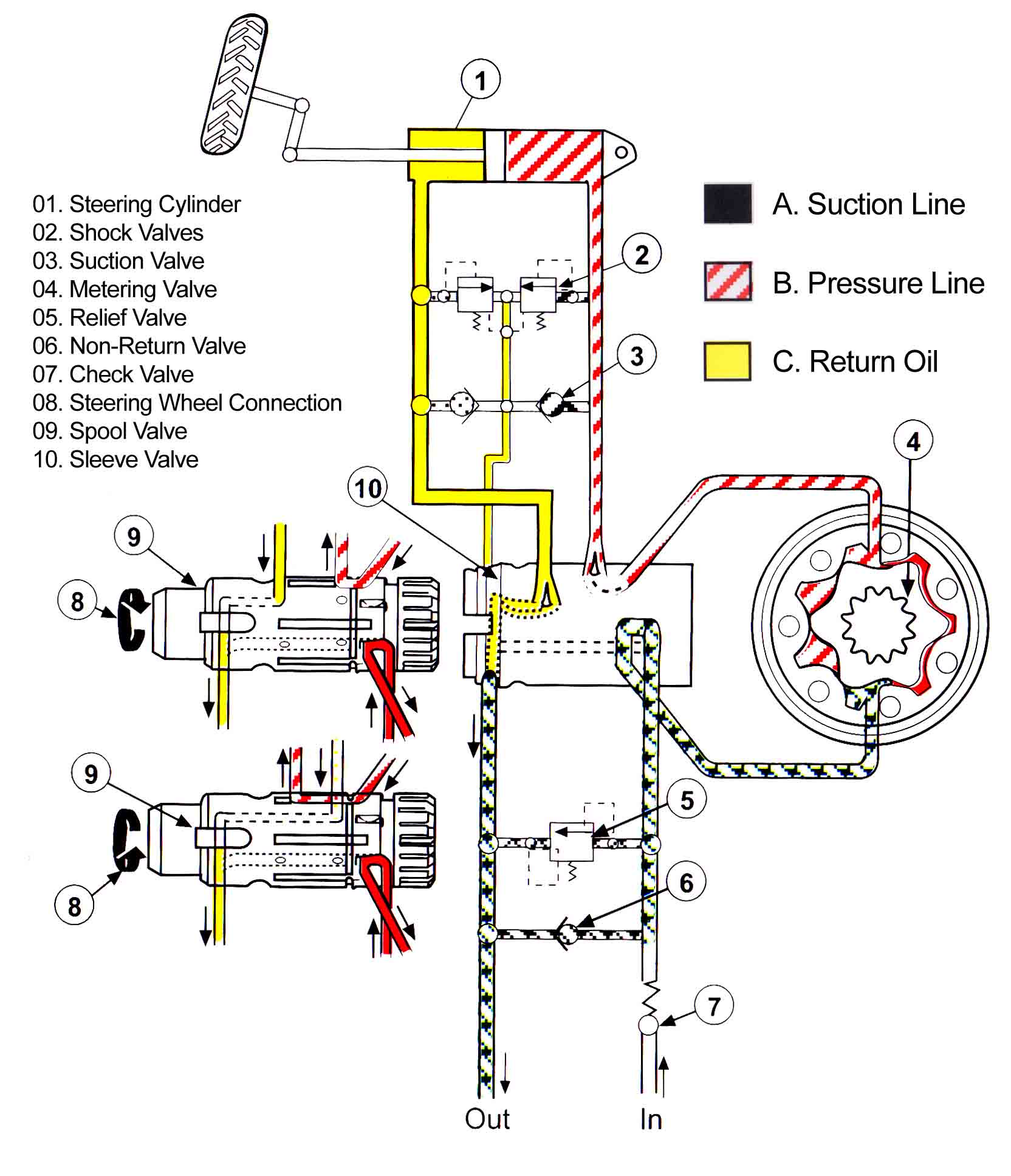Wiring Diagram For Tc35 Auto Electrical New Holland 5610 Schematic Get Free Image